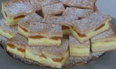 Najúžasnejší tvarohový koláč,aký som kedy jedla… ingrendiencie: 500 g hl.múka 200 g pr.cukor 250 g maslo 200 ml kyslá smotana 2 vajíčka 1kypriaci prášok do pečiva vanilka citr.kôra Plnka: tvaroh z Lidla vedierkový –500 g, kyslá smotana- 500 ml. /červená z Lidla/ cukor podľa chuti 4 žĺtka 4 bielka vyšľahať
