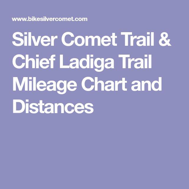 The  Best Mileage Chart Ideas On   New Hike John