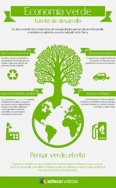 ecologia y medio ambiente cuanto sabes de - Buscar con Google