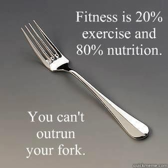 Fitness includes what you choose to pile on your plate. Be mindful of what you…