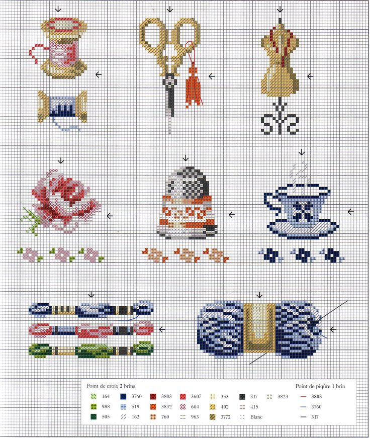 Sewing accessories cross-stitch pattern.