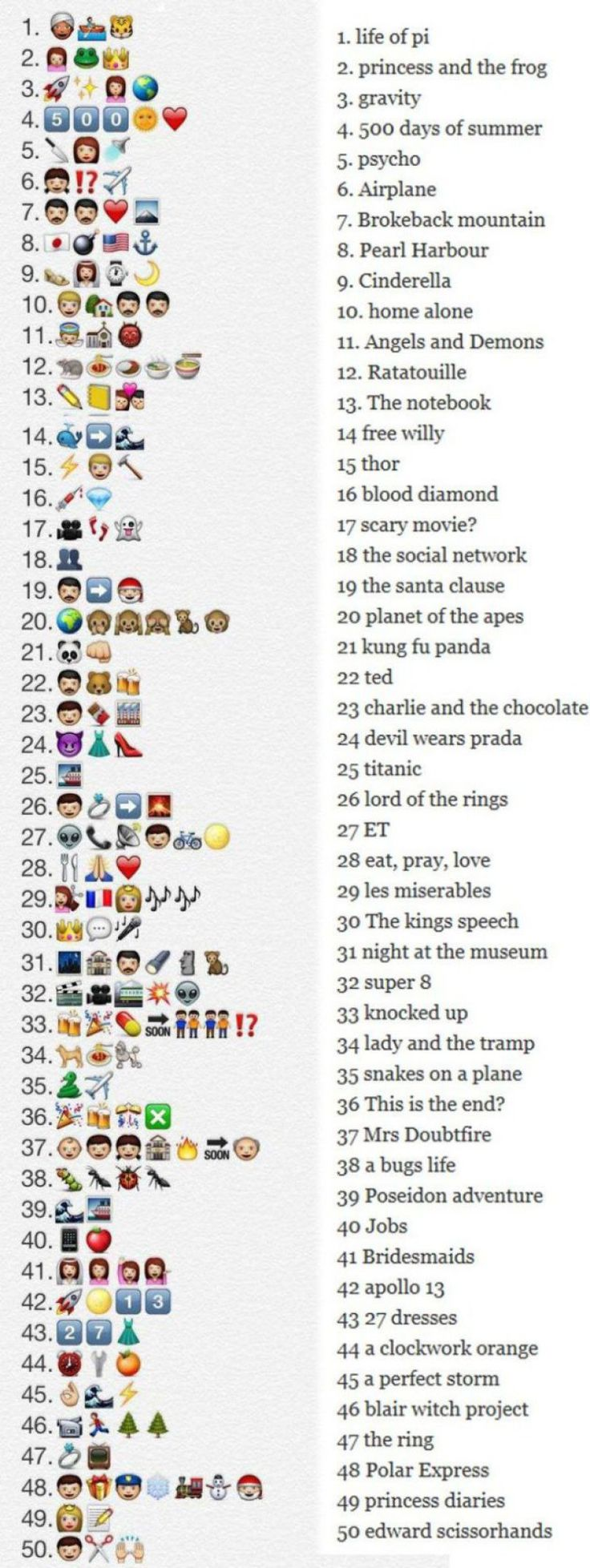 Can You Guess The Movie Based on These Emojis?