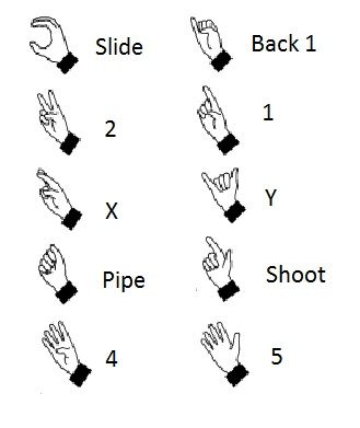 Volleyball Setter Hand Signals | Some possible hand signals that can be used in volleyball.