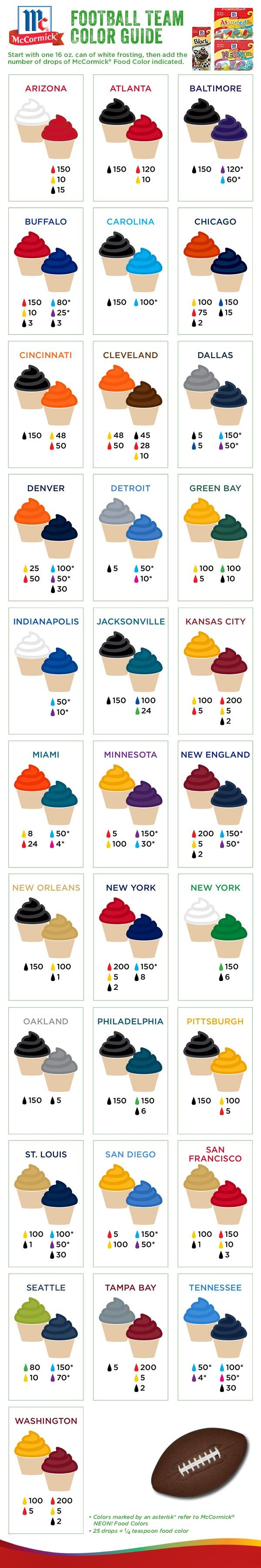 a food color guide for turning canned white frosting into the perfect team-colored topper for game day treats #superbowl