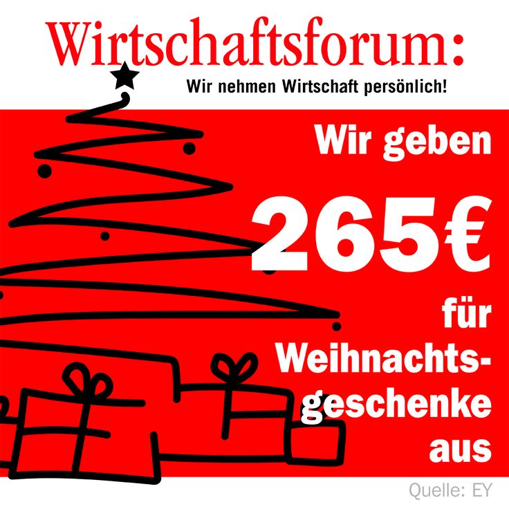 Ja, bald ist schon wieder Weihnachten. Da geht die Jagd auf Weihnachtsgeschenke wieder los. Jeder von uns gibt durchschnittlich 265€ für Geschenke aus.