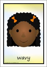Hairstyle posters showing different types of hairstyles with name underneath(SB3642) - SparkleBox