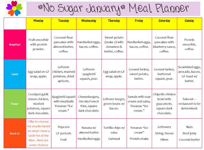 make a diet plan online free | Weight loss | Diabetic diet ...