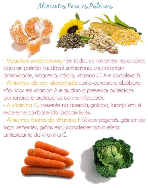 Na Rota do Bem Estar  by Francini Soares  : Nutrição/Dieta: Alimentos funcionais!!