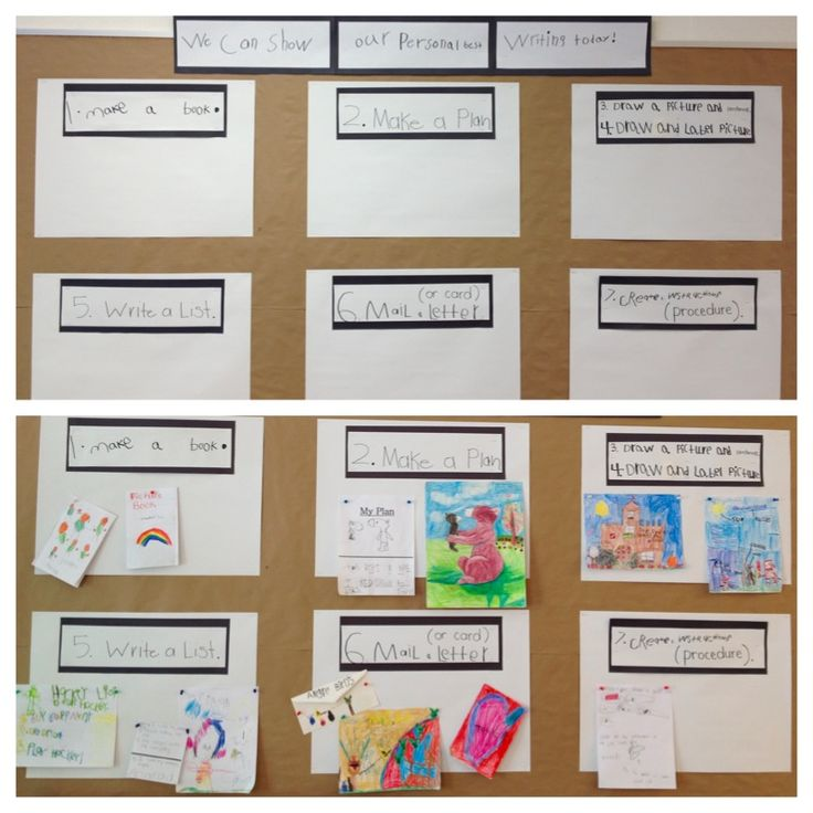 Transforming our Learning Environment into a Space of Possibilities: Infusing writing throughout our day!