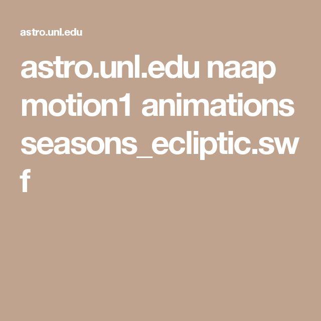 astro.unl.edu naap motion1 animations seasons_ecliptic.swf