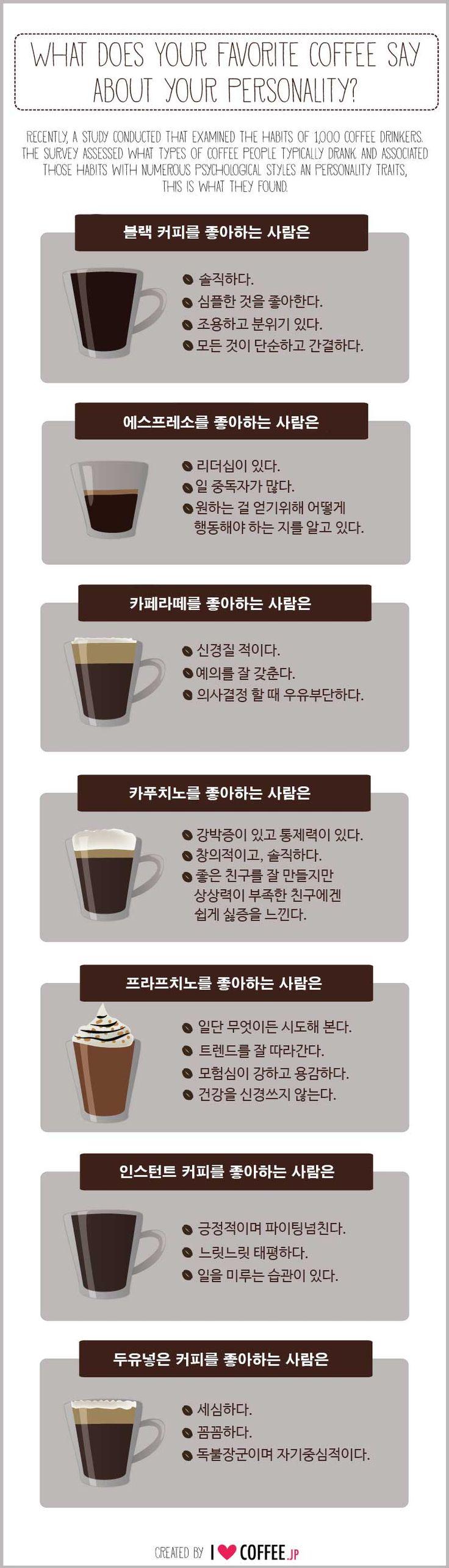 인사이트 - 좋아하는 커피 알면 성격 보인다... 카푸치노 '창의적'