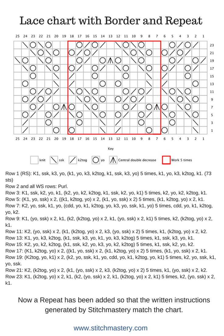 Lace knitting chart - free stitch pattern that shows an example of using repeats and borders in Stitchmastery chart software