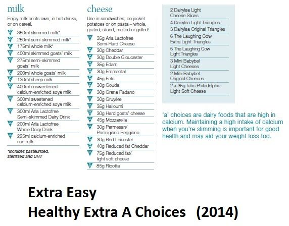 Extra Easy Healthy Extra 'A' Choices | Ideas for the House ...