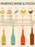 Wine  Food Pairing | Wine Folly