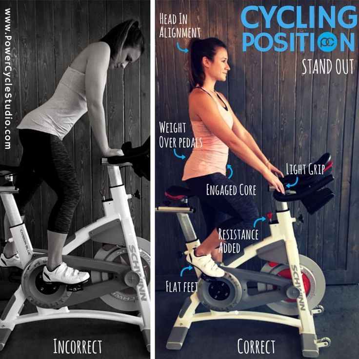 46 Best Spinning Biking Workout Images On Pinterest Cycling