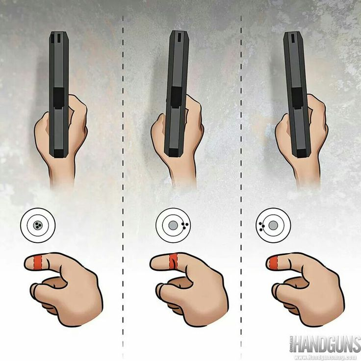 Finger placement. Keep in mind that this depends on how long your fingers are and how the gun fits in your hand. Take the time to find a gun that fits you.