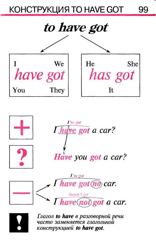 Схемы на грамматику латинос секси колготки