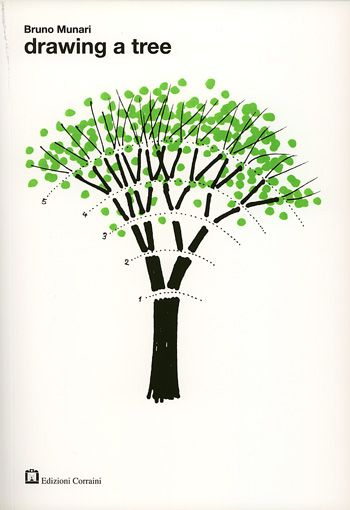 Bruno Munari, Drawing a tree