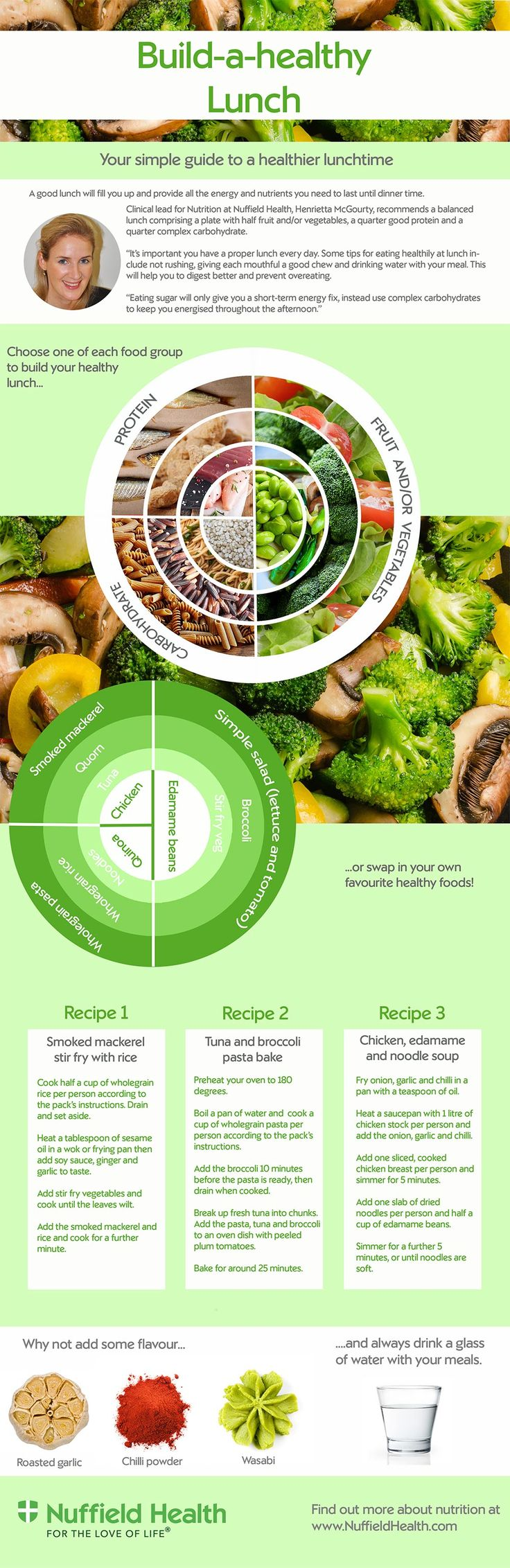 Build a healthy lunch infographic