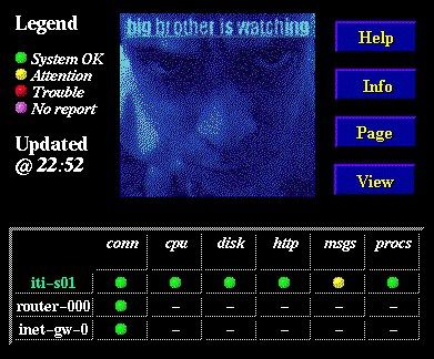 Big Brother Network Monitoring System #big #brother #network #monitor http://connecticut.nef2.com/big-brother-network-monitoring-system-big-brother-network-monitor/  # Figure 1. Big Brother (Sean MacGuire) is Watching I wasn't bored: I don't have time to be bored. Texas Agricultural Extension Service operates a fairly large enterprise-wide network that stretches across hell's half acre, otherwise known as Texas. We have around 3,000 users in 249 counties and 12 district offices who expect to…