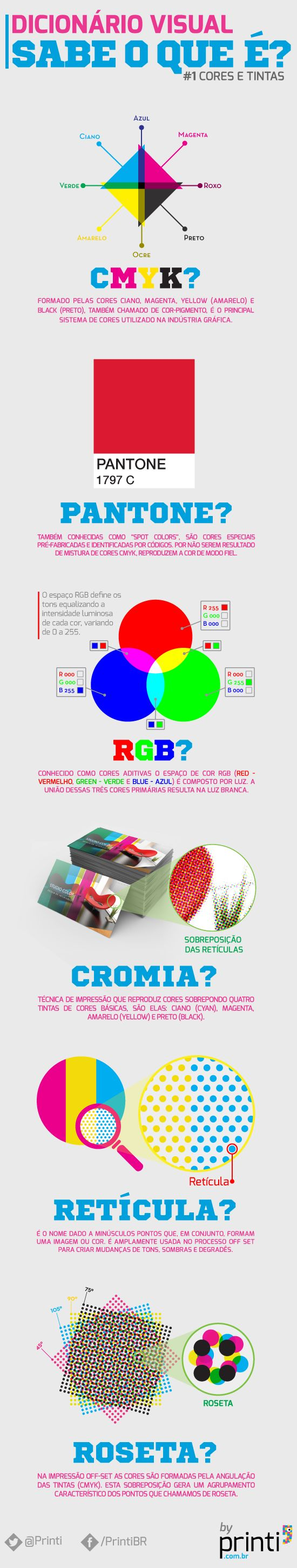 A gráfica Printi desenvolveu o infográfico abaixo, que explica, de forma sucinta e ilustrada, as definições dos sistemas de cor e outras questões de impressão.