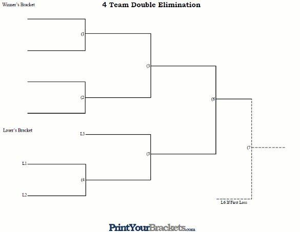 4 Team Double Elimination Printable Tournament Bracket