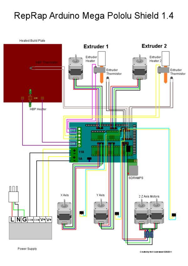 Prusa i3 Rework Electronics and wiring - RepRapWiki - COMPLETE ...