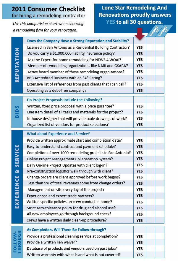 2011 Consumer Checklist For Hiring A Remodeling Contractor