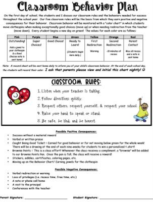 send a Behavior Plan home on the first day of school, outlining classroom rules, Clip Chart System, expectations, and consequences.  The students and parents both have to sign the bottom before returning it to school.