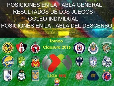 Blog de palma2mex : Liga MX Juegos y Resultados, posiciones, goleo ind...