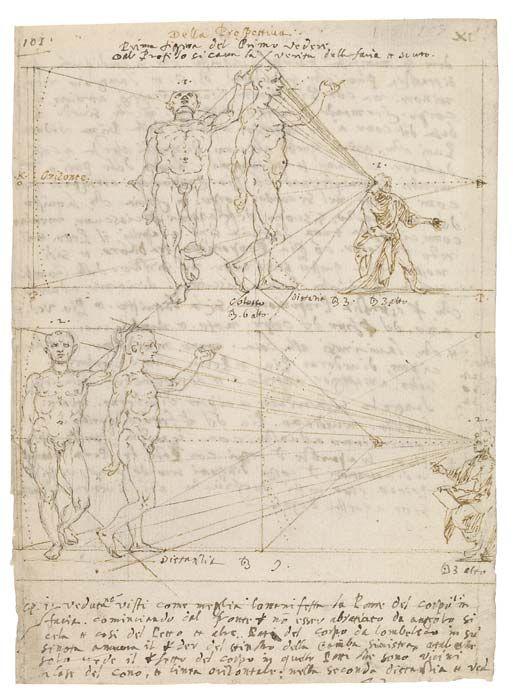 Leonardo da Vinci and the Codex Huygens - fol. 101