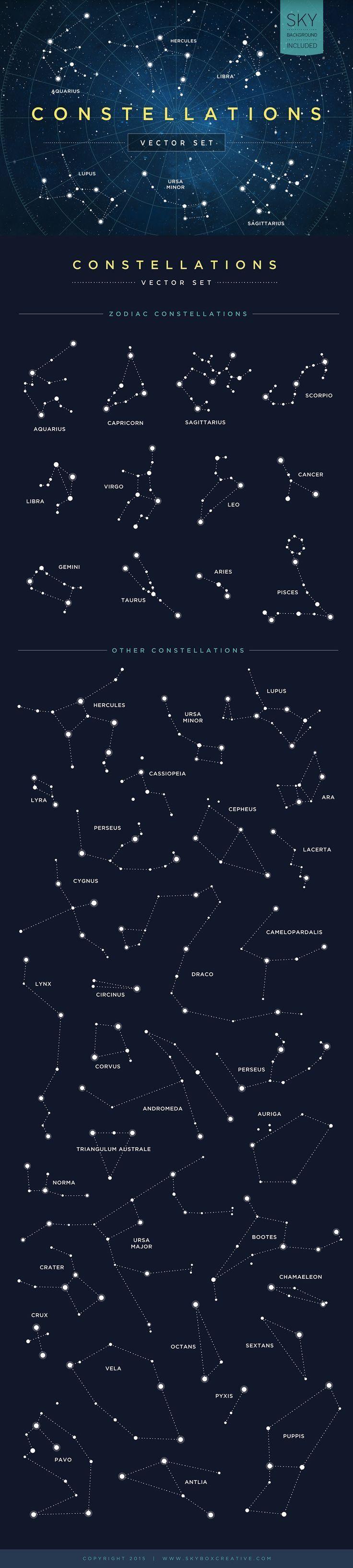 decorações, vetores, astros, astrologia, astronomia, signos.
