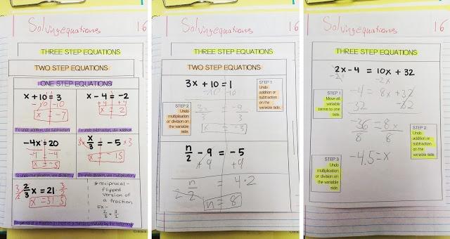 """Einfacher aber umfassender """"Leitfaden"""" für das Lösen von Gleichungen - AB in Englisch, mit Differenzierungsmöglichkeit!"""