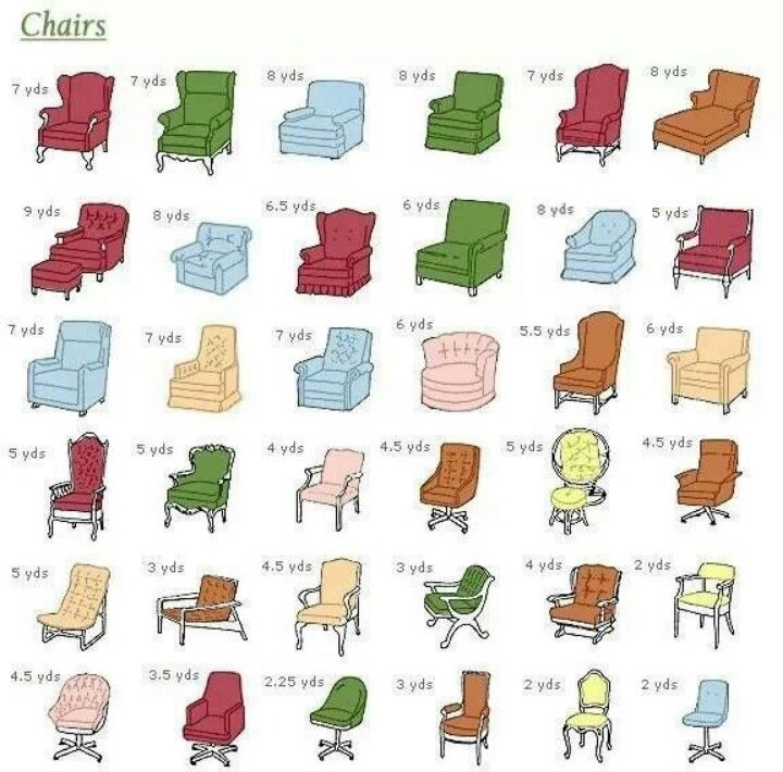 Fabric measurements for chairs