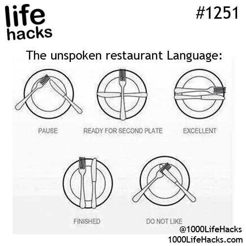 happy someone out there still knows this... Ck your fork placement lets your waitress know what you want. csa