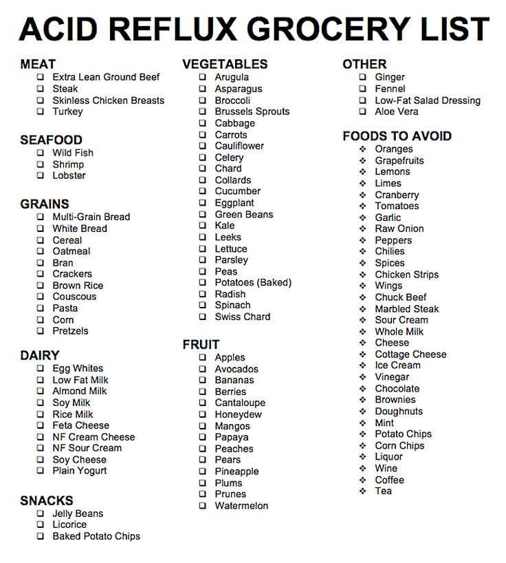 Acid Reflux & Heartburn Grocery List -OK to Eat Foods & Foods to Avoid