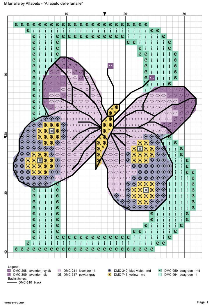 Alfabeto delle farfalle: B