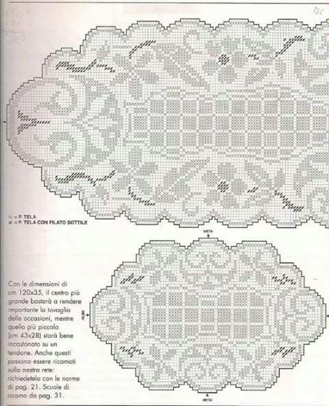 Filet trittico