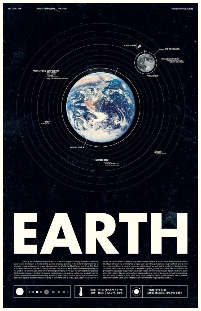 universe: Spaces, Earth Poster, Ross Beren, Poster Series, Illustration, Graphics Design, Universe, Planets Earth, Milky Way