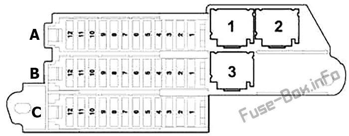 Audi Q7 4l 2007 2008 2009 2010 2011 2012 2013 2014 2015 Fuse Box Diagram Engine Control Unit Audi Fuse Box