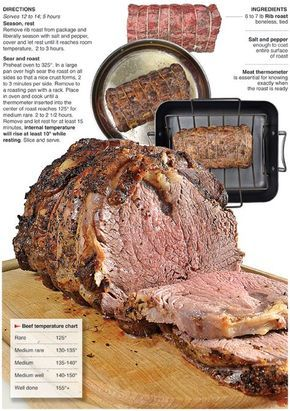 Prime Rib im going to try this this fall, never cooked before but sounds easy:)
