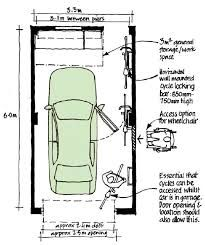 42 best images about home design guides on pinterest - 2 car garage door dimensions ...