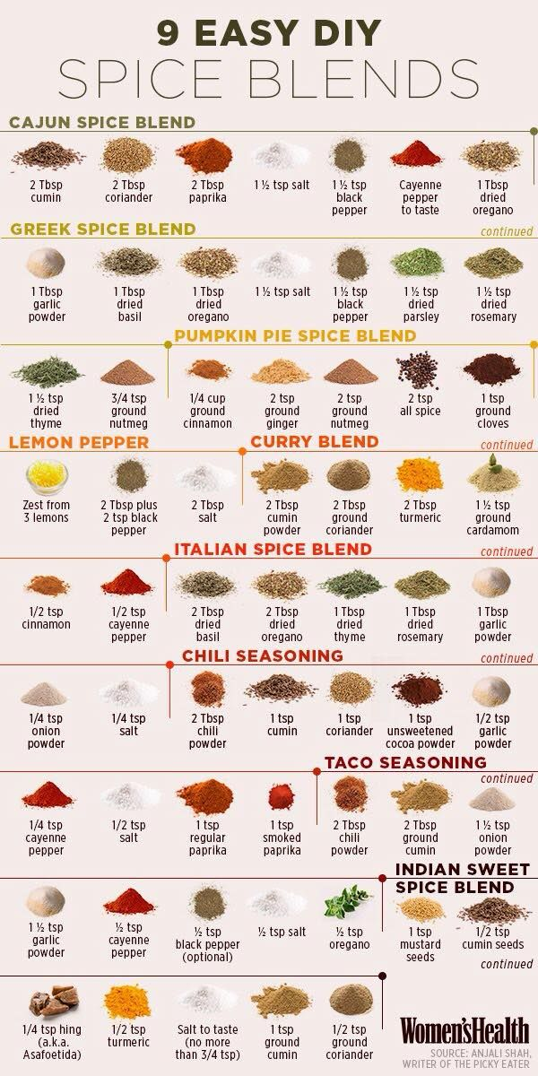 #spices !! // moderation always! ;) // Ps: use #Himalayan salt instead of plain salt or #Hawaiian salt when cooking meat or fish ! ;)