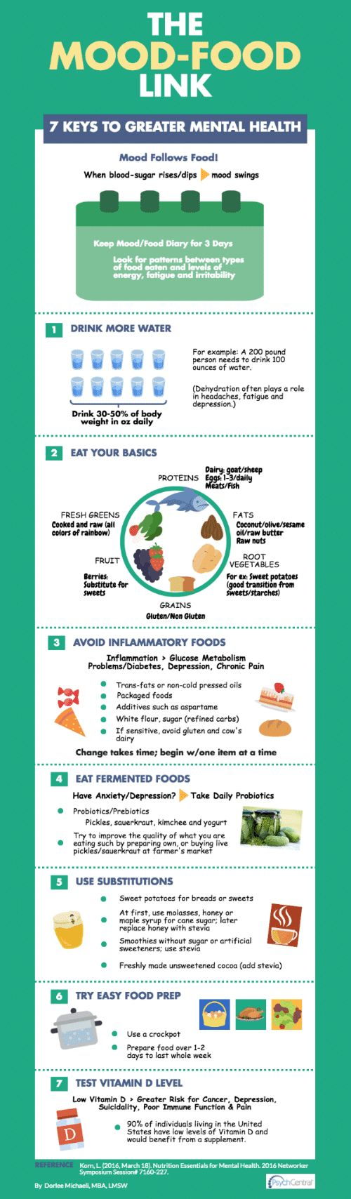 Mood Food Link - 7 Tips for Greater Mental Health