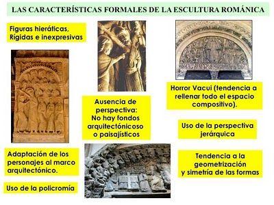 Características formales de la escultura románica.