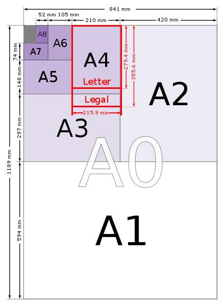 Dimensions Of A Series Paper Sizes