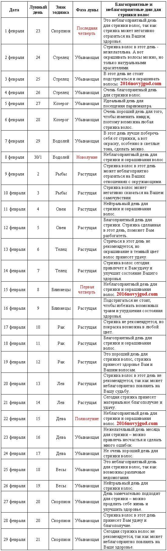Лунный календарь стрижек на февраль 2016 года - http://2016novyjgod.com/2015/11/lunnyj-kalendar-strizhki-volos-na-fevral-2016-goda-blagopriyatnye-dni/
