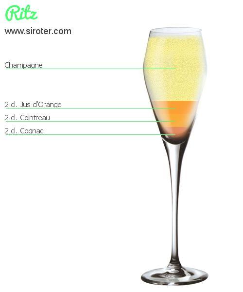 Recette Cocktail RITZ