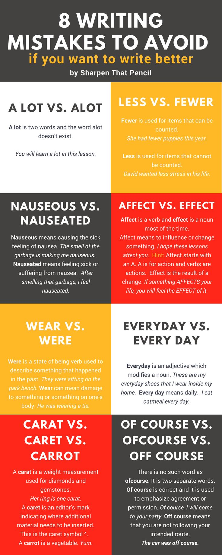 Writing mistakes can change your writing dramatically. Avoid these common writing mistakes.  #writing #writingtips #blogging