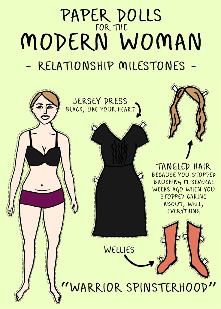 Paper Dolls for the Modern Woman: Relationship Milestones